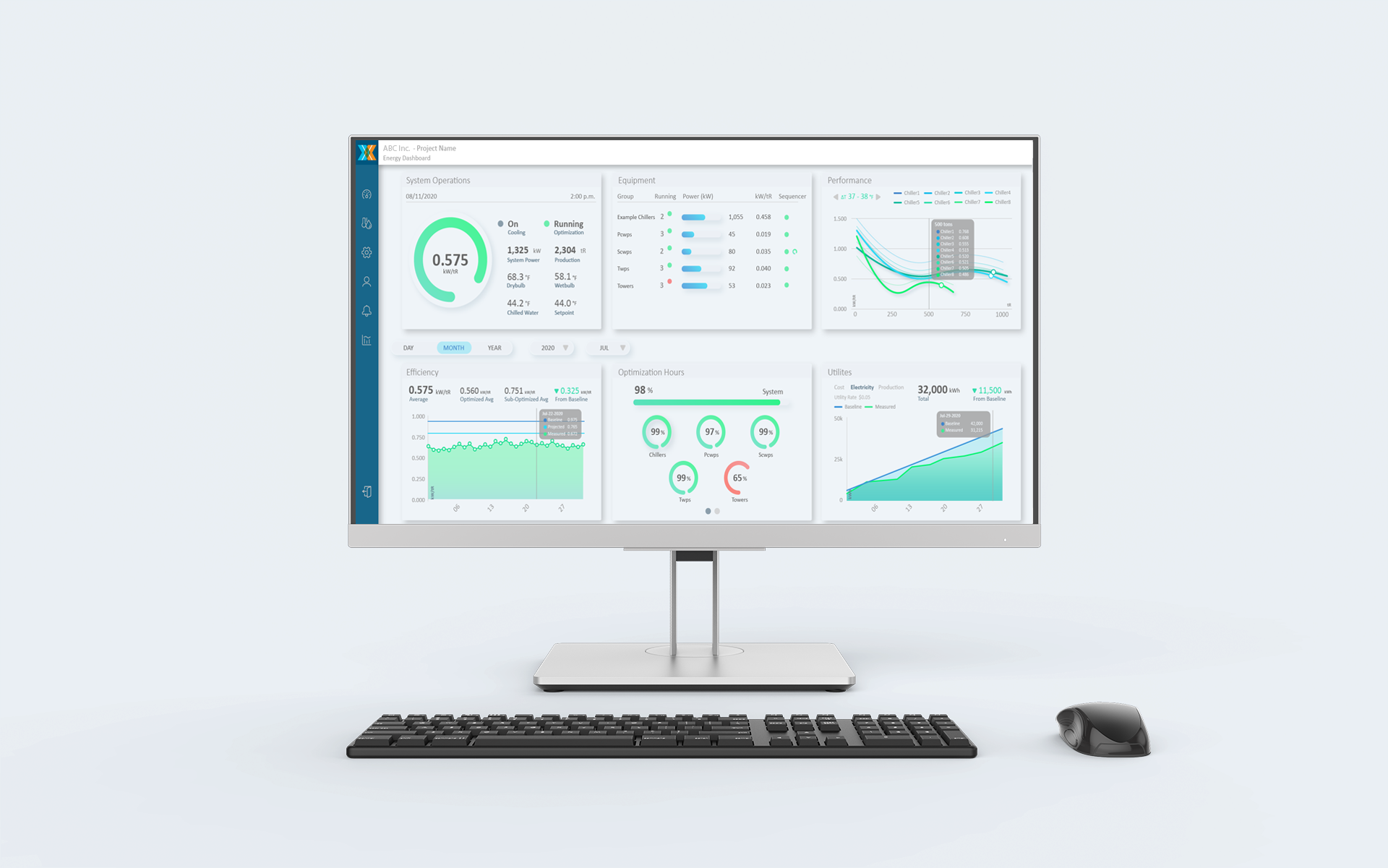 Tekworx dashboard displayed on a desktop computer monitor.
