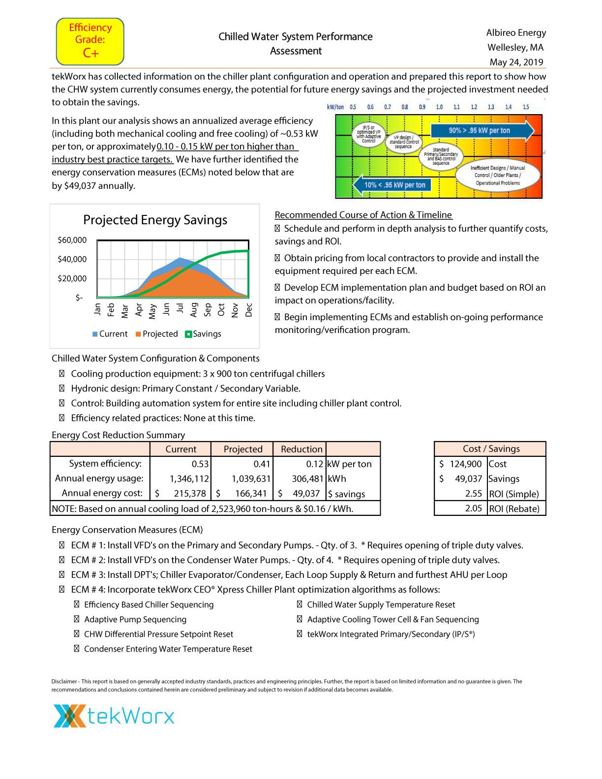 ALB1901-Order-of-Magnitude-Analysis-(1) | tekWorx